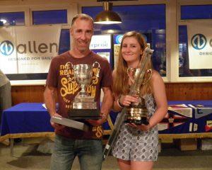Allen Enterprise National Champions 2017- Jer & Becca Stephens